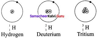 11 Chemistry Samacheer Kalvi Solutions Chapter 4 Hydrogen