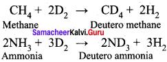 11th Chemistry 4th Chapter Hydrogen Samacheer Kalvi