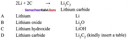 Samacheer Kalvi 11th Chemistry Solutions Chapter 5 Alkali and Alkaline Earth Metals