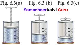Samacheer Kalvi 11th Chemistry Solutions Chapter 6 Gaseous State