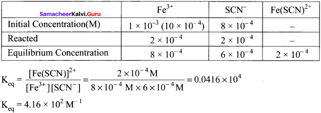 Samacheer Kalvi 11th Chemistry Solutions Chapter 8 Physical and Chemical Equilibrium-1