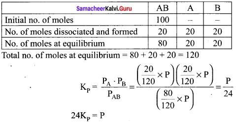 Samacheer Kalvi 11th Chemistry Solutions Chapter 8 Physical and Chemical Equilibrium-125