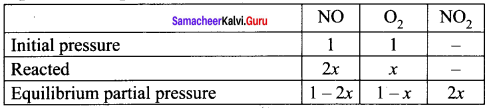 Samacheer Kalvi 11th Chemistry Solutions Chapter 8 Physical and Chemical Equilibrium-164