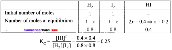 Samacheer Kalvi 11th Chemistry Solutions Chapter 8 Physical and Chemical Equilibrium-6