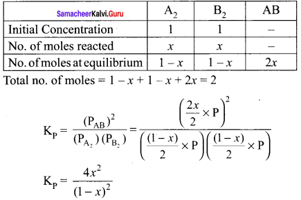 Samacheer Kalvi 11th Chemistry Solutions Chapter 8 Physical and Chemical Equilibrium-172