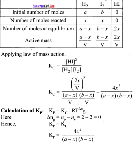 Samacheer Kalvi 11th Chemistry Solutions Chapter 8 Physical and Chemical Equilibrium-92