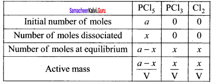 Samacheer Kalvi 11th Chemistry Solutions Chapter 8 Physical and Chemical Equilibrium-93