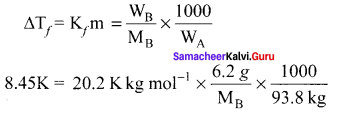 Samacheer Kalvi 11th Chemistry Solutions Chapter 9 Solutions-92