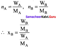 Samacheer Kalvi 11th Chemistry Solutions Chapter 9 Solutions-97