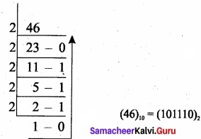 Samacheer Kalvi 11th Computer Applications Solutions Chapter 2 Number Systems img 1