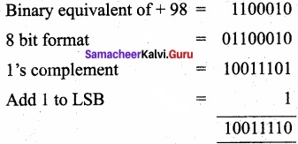 Samacheer Kalvi 11th Computer Applications Solutions Chapter 2 Number Systems img 11