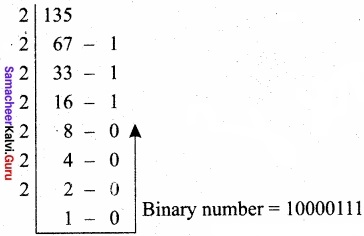 Samacheer Kalvi 11th Computer Applications Solutions Chapter 2 Number Systems img 12