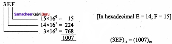 Samacheer Kalvi 11th Computer Applications Solutions Chapter 2 Number Systems img 21