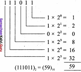 Samacheer Kalvi 11th Computer Applications Solutions Chapter 2 Number Systems img 22
