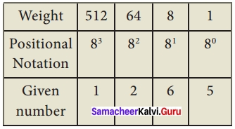 Samacheer Kalvi 11th Computer Applications Solutions Chapter 2 Number Systems img 26