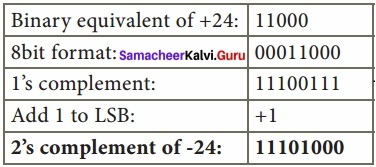 Samacheer Kalvi 11th Computer Applications Solutions Chapter 2 Number Systems img 31