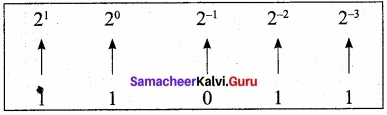 Samacheer Kalvi 11th Computer Applications Solutions Chapter 2 Number Systems img 32