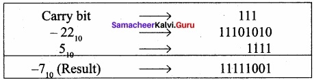 Samacheer Kalvi 11th Computer Applications Solutions Chapter 2 Number Systems img 6