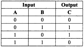 Class 11 Computer Science Chapter 2 Question Answer Samacheer Kalvi Number Systems