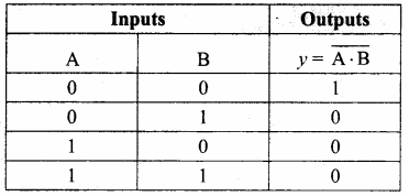 Samacheer Kalvi 11th Computer Science Solutions Chapter 2 Number Systems 30