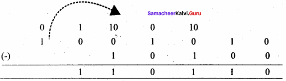 Samacheer Kalvi 11th Computer Science Solutions Chapter 2 Number Systems 55