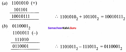 Samacheer Kalvi Guru 11th Computer Science Solutions Chapter 2 Number Systems