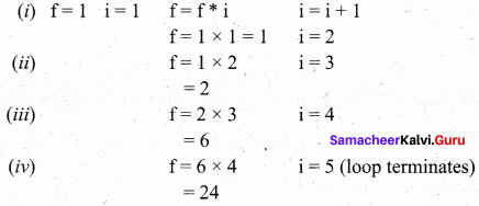 Computer Science Textbook Solutions Chapter 7 Composition And Decomposition Samacheer Kalvi 11th