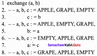 Samacheer Kalvi Guru 11th Computer Science Solutions Chapter 7 Composition And Decomposition