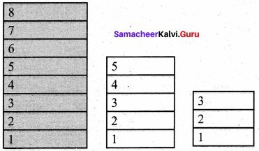 11 Computer Science Samacheer Kalvi Science Solutions Chapter 7 Composition And Decomposition