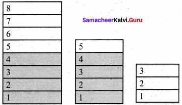 Samacheer Kalvi Guru Computer Science 11th Solutions Chapter 7 Composition And Decomposition