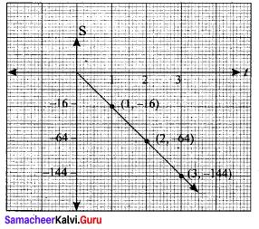 Samacheerkalvi.Guru 11th Maths Solutions Chapter 1 Sets Ex 1.3