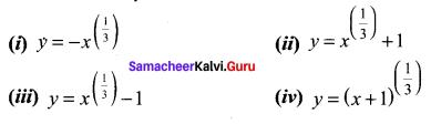 Samacheer Kalvi 11th Maths Solutions Chapter 1 Sets Ex 1.4 4