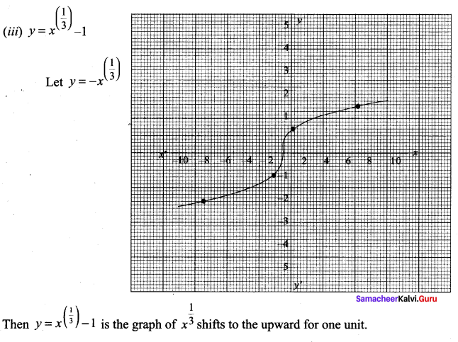 Samacheer Kalvi Class 11 Maths Solutions Chapter 1 Sets Ex 1.4