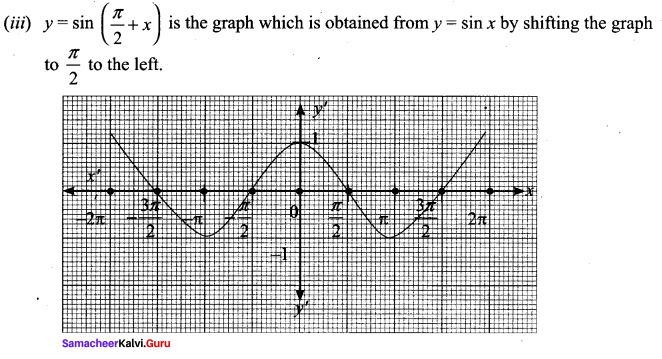 Samacheer Kalvi 11th Maths Guide Solutions Chapter 1 Sets Ex 1.4