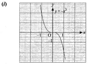 11th Maths Exercise 1.4 Answers Chapter 1 Sets Samacheer Kalvi