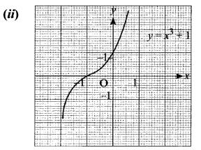 11th Maths Exercise 1.4 Solutions Chapter 1 Sets Samacheer Kalvi
