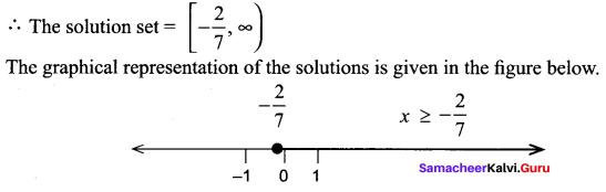 Ex 2.3 Class 11 Samacheer Kalvi Maths Solutions Chapter 2 Basic Algebra