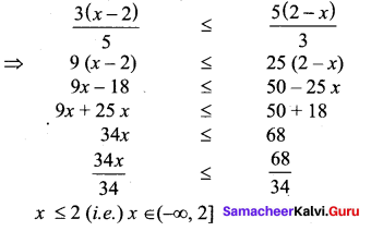 Samacheer Kalvi 11 Maths Solutions Chapter 2 Basic Algebra Ex 2.3
