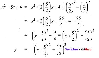 11th Maths Solutions Samacheer Kalvi Chapter 2 Basic Algebra Ex 2.4