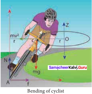 11th Physics Samacheer Kalvi Solutions Chapter 5 Motion Of System Of Particles And Rigid Bodies
