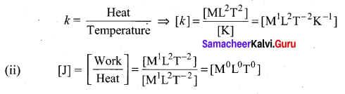 Samacheer Kalvi 11th Physics Solutions Chapter 1 Nature of Physical World and Measurement 136