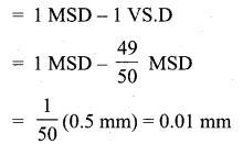 Samacheer Kalvi 11th Physics Solutions Chapter 1 Nature of Physical World and Measurement 137