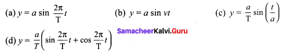 Samacheer Kalvi 11th Physics Solutions Chapter 1 Nature of Physical World and Measurement 145