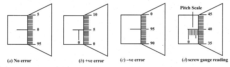 Samacheerkalvi.Guru 11th Physics Solutions Chapter 1 Nature Of Physical World And Measurement