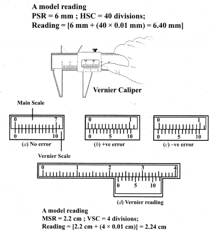 Nature Of Physical World And Measurement In Tamil Samacheer Kalvi 11th Physics Solutions Chapter 1
