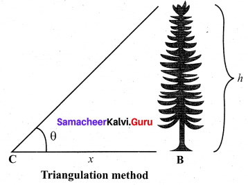 Samacheer Kalvi 11th Physics Solutions Chapter 1 Nature Of Physical World And Measurement