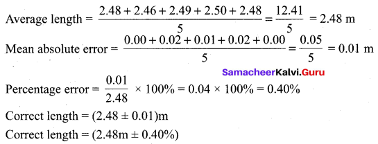 Samacheer Kalvi 11th Physics Solutions Chapter 1 Nature of Physical World and Measurement 248