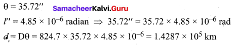 Samacheer Kalvi 11th Physics Solutions Chapter 1 Nature of Physical World and Measurement 250