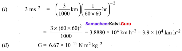 Samacheer Kalvi 11th Physics Solutions Chapter 1 Nature of Physical World and Measurement 252