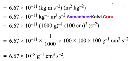 Samacheer Kalvi 11th Physics Solutions Chapter 1 Nature of Physical World and Measurement 253